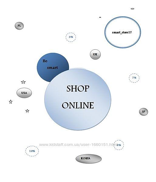 Викуп з онлайн-магазинів США, Європа, Корея